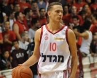 Yuval Naimi - Hapoel Jerusalem (Photo: hapoel.co.il)