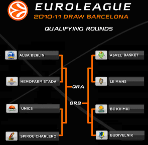 http://www.euroleague.net/rs/28098/58f38790-0695-47e7-996f-82678566478f/0df/filename/imagen-qr-draw10.png
