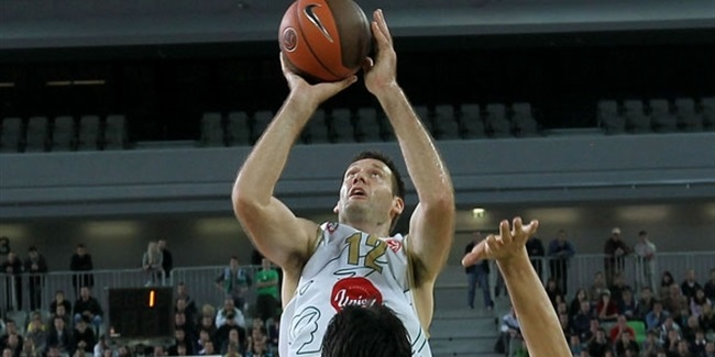 Sportingbet MVP for October: Goran Jagodnik, Union Olimpija