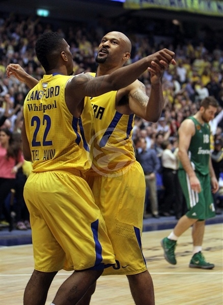 Devin Smith and Keith Langford celebrates - Maccabi Electra