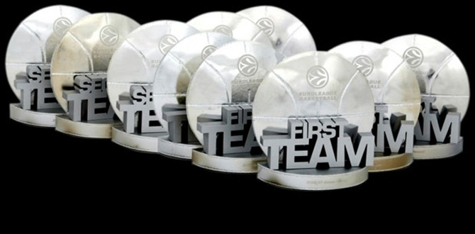 2011-12 All-Euroleague team nominees