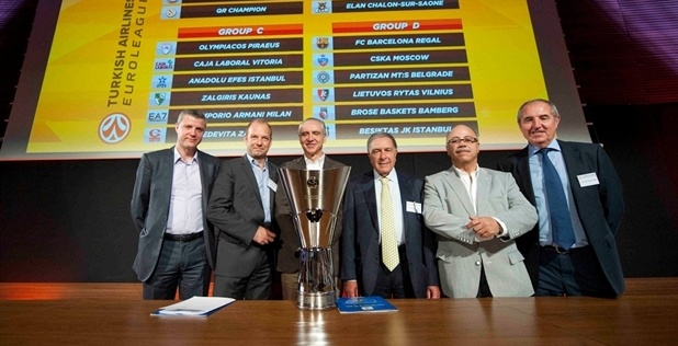 Draw results, Group B