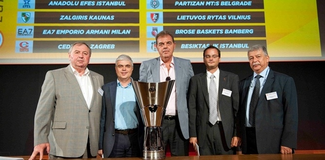 2012-13 Turkish Airlines Euroleague Draw results