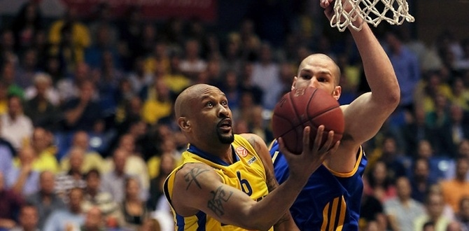 bwin MVP for March: Devin Smith, Maccabi Electra Tel Aviv