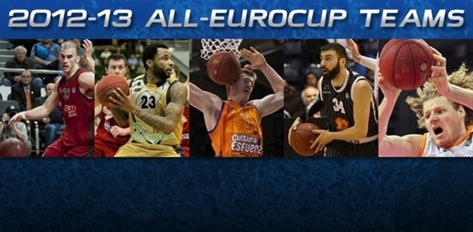 Star power fills 2012-13 All-Eurocup teams!