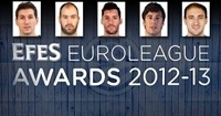 2012-13 All-Euroleague First and Second Teams announced