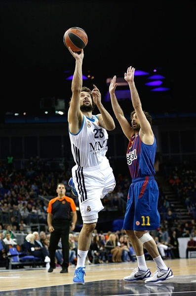Sergio Llull - Real Madrid - Final Four London 2013