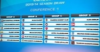 Post-draw analysis, comments: Group A