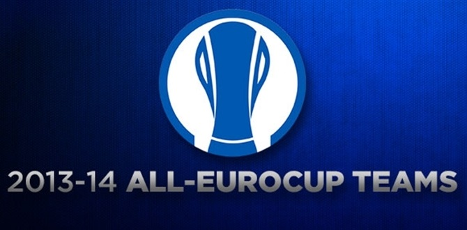 2013-14 All-Eurocup First, Second teams named