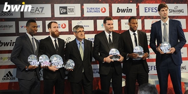 EFES Euroleague Awards Ceremony triggers start of Milan Final Four