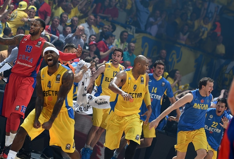 Maccabi Electra celebrates - Final Four Milan 2014