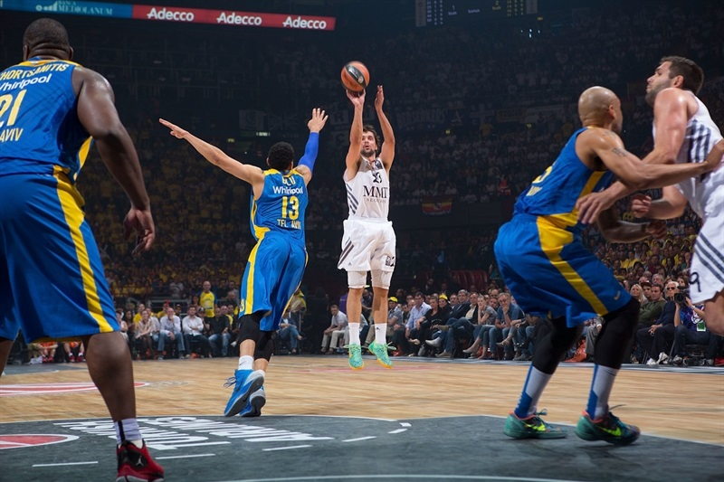 Sergio Llull - Real Madrid - Final Four Milan 2014