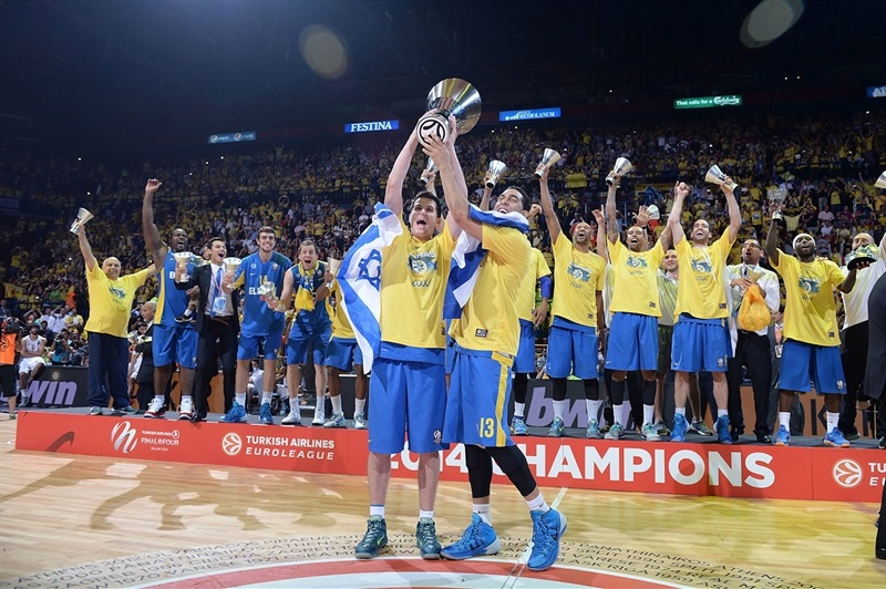 Maccabi Electra is the new Champion - Final Four Milan 2014