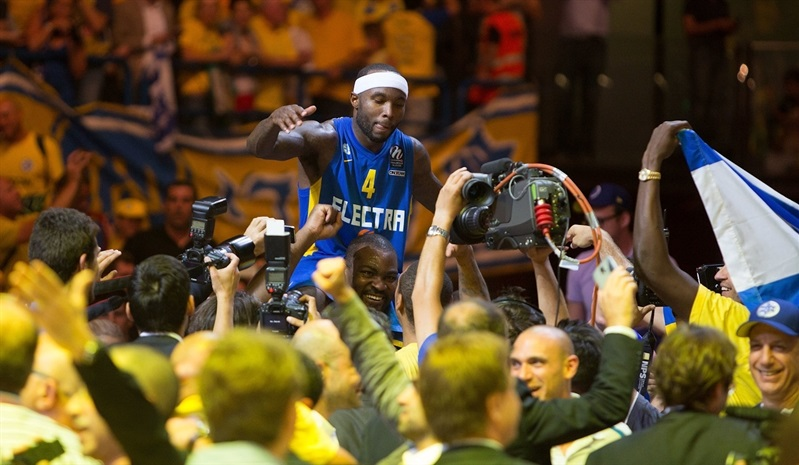 Tyrese Rice, Maccabi Electra is the new Champ - Final Four Milan 2014