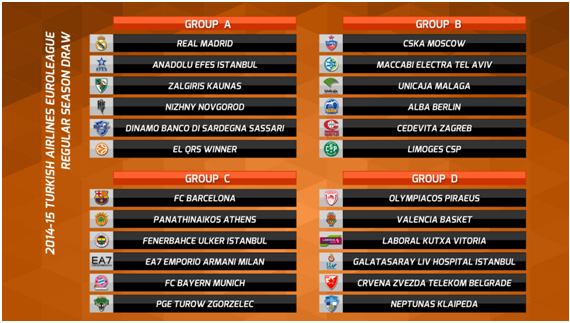 http://www.euroleague.net/rs/58221/58f38790-0695-47e7-996f-82678566478f/58a/filename/draw-image-rs14-15.png