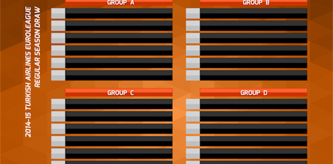 2014-15 Turkish Airlines Euroleague Draw results