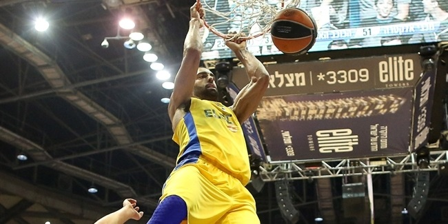 Lokomotiv inks power forward Randle