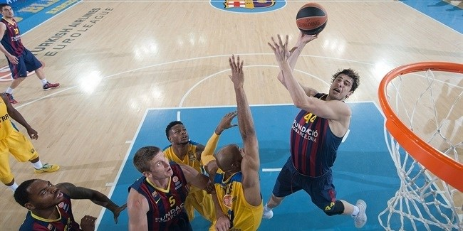 Top 16 Round 10 report: Barcelona downs Maccabi to move into second place