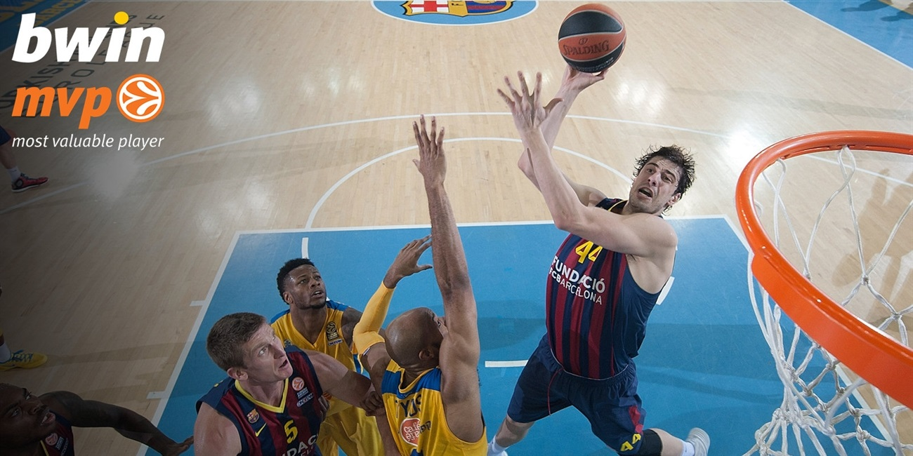 Top 16 Round 10 bwin MVP: Ante Tomic, FC Barcelona