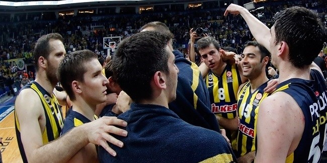 Did you know that ...? Fenerbahce Ulker Istanbul