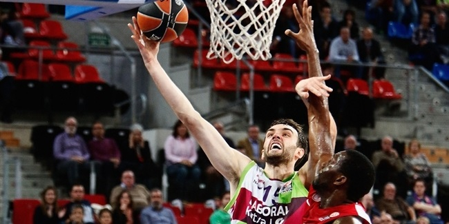 Laboral Kutxa, Begic extend deal for rest of season