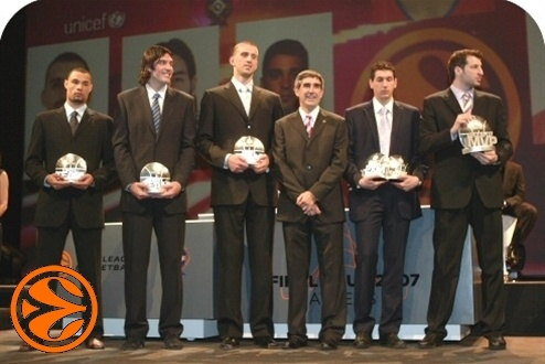All-Euroleague team and MVP