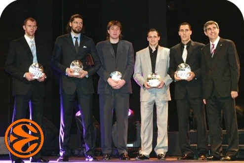 All-Euroleague second team 2006-07
