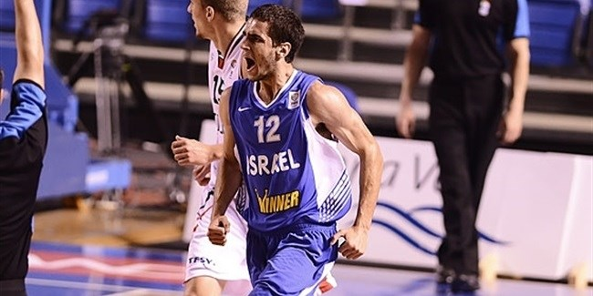 Jerusalem signs young scorer Mayor for three years