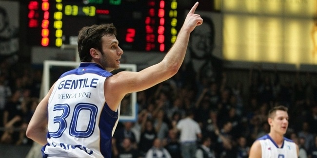 Reggio Emilia strenghtens backcourt with Gentile