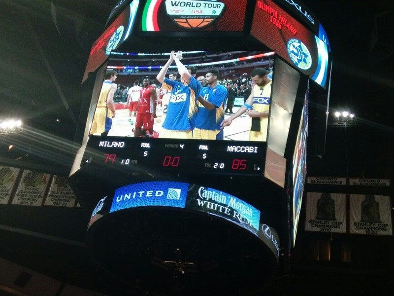 United Center Scoreboard - Maccabi FOX Tel Aviv vs. Olimpia Milan in Chicago - World Tour USA 2015