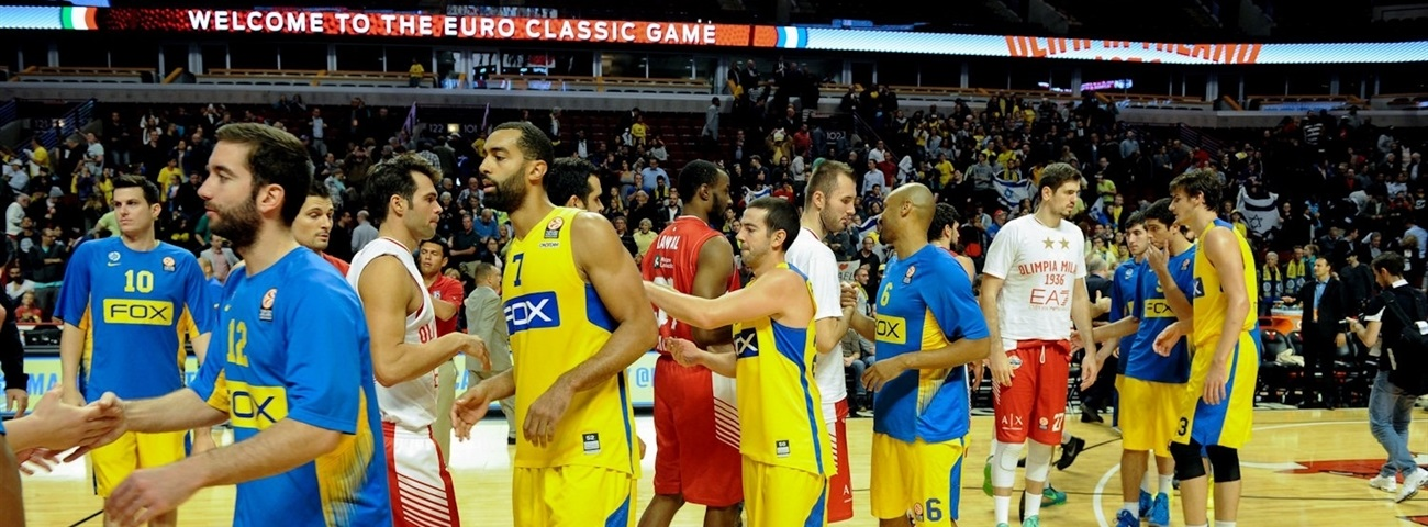 "Maccabi outlasts Milan in first ""Euro Classic"" in Chicago"