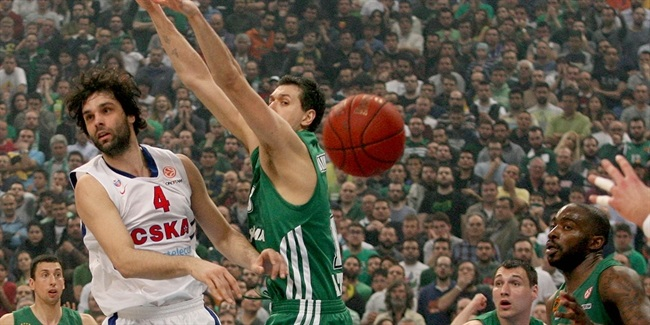 Eurohoops: Assists on the Rise