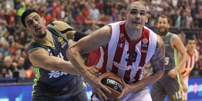RS Round 7 report: Zirbes and Crvena Zvezda drop Madrid to last place