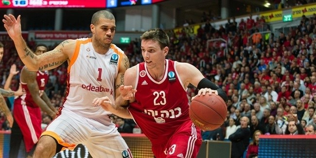 Lokomotiv Kuban adds Janning to backcourt