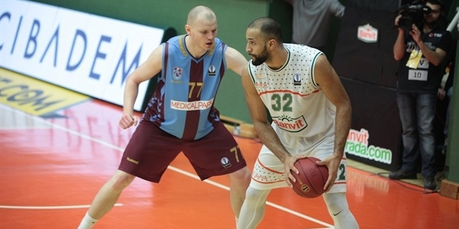 Regular Season, Round 9: Banvit Bandirma vs. Trabzonspor Medical Park