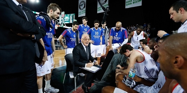 Anadolu Efes, Coach Ivkovic part ways