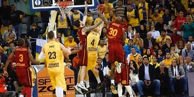 On This Day, 2016: Galatasaray, Strasbourg reach EuroCup Finals