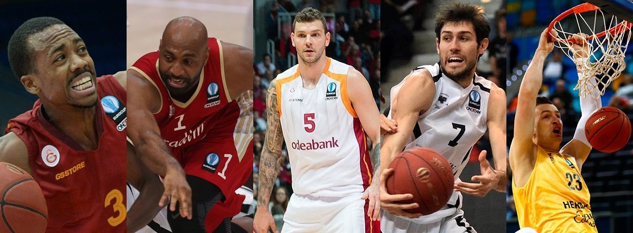 2015-16 All-Eurocup First, Second teams announced