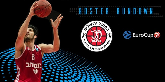 Roster Rundown: Hapoel Bank Yahav Jerusalem