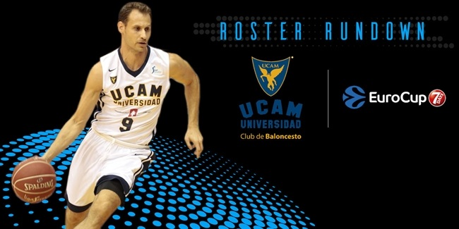 Roster Rundown: UCAM Murcia