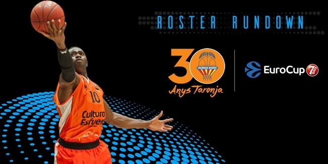 Roster Rundown: Valencia Basket
