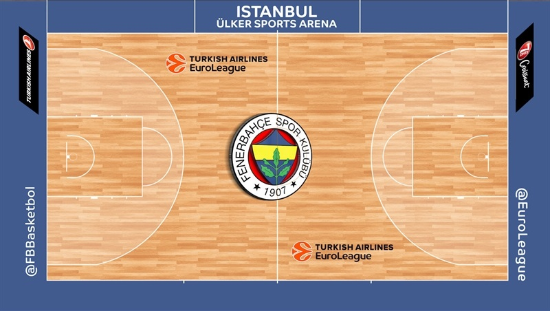 TAE Courts - Fenerbahce Istanbul