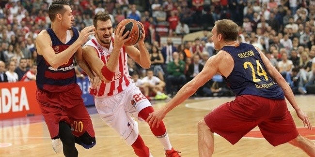 RS Round 3 report: Guduric's career-high 21 points lead Crvena Zvezda over Barcelona