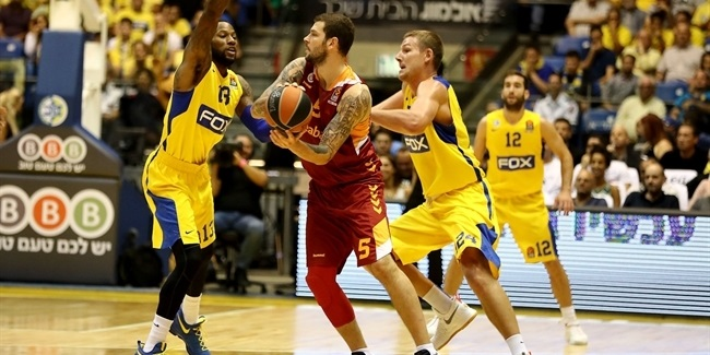 Regular Season, Round 3: Maccabi FOX Tel Aviv vs. Galatasaray Odeabank Istanbul