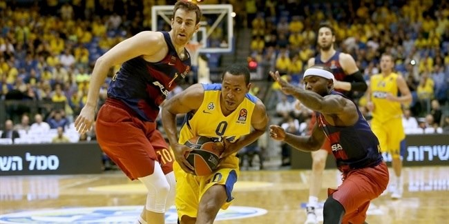 Regular Season, Round 5: Maccabi FOX Tel Aviv vs. FC Barcelona Lassa