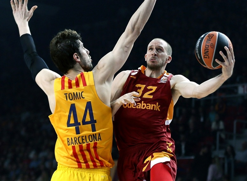 Fuente: euroleague.net