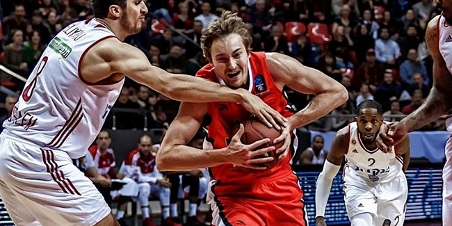 Focus on: Ryan Broekhoff, Lokomotiv Kuban Krasnodar