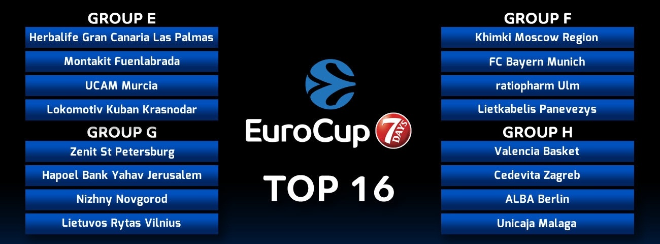 7DAYS EuroCup Top 16  groups: excellence and tradition!