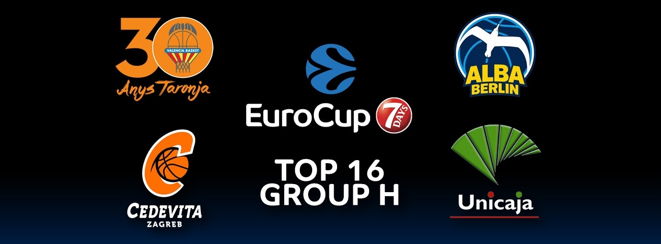 Top 16 Group H analysis