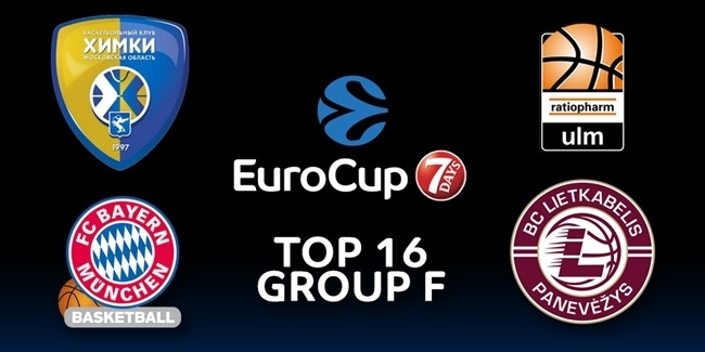 Top 16 Group F analysis